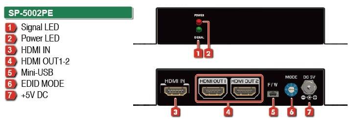 SP-5002PE panel