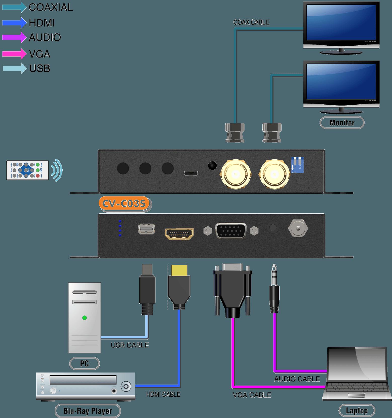 CV 03S schemat