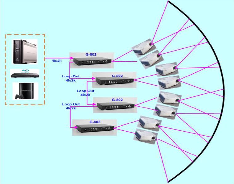 G802 schemat połączeń