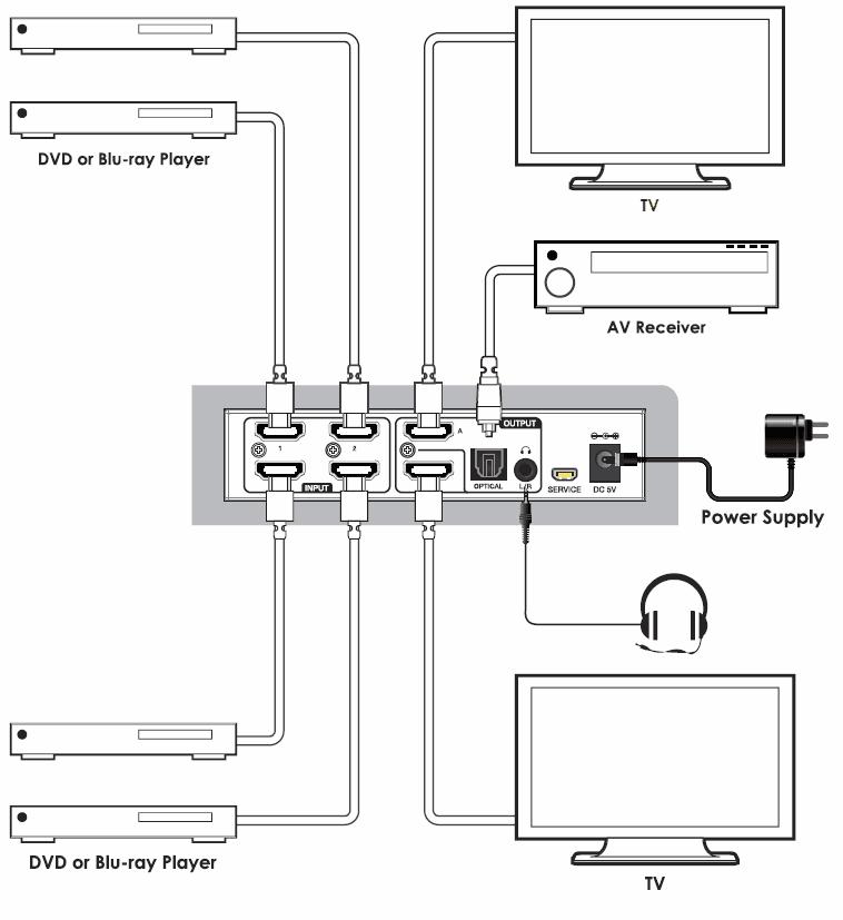 HDM B42A schemat