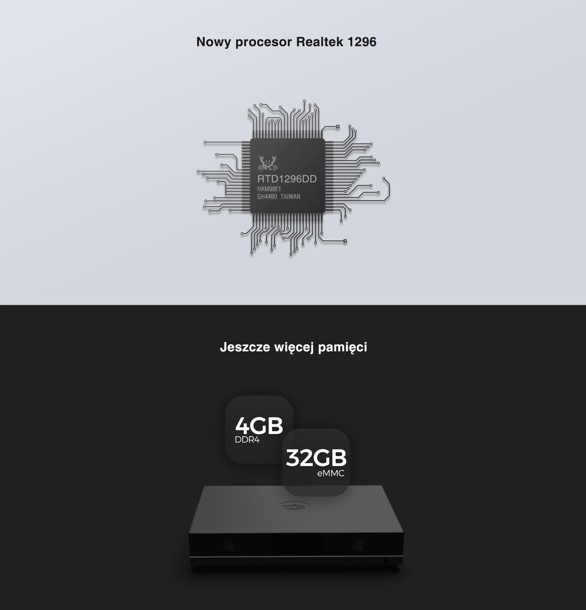 cpu-zidoo-x20-pro