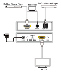 HDV-MB03 HDMI Audio Embedde