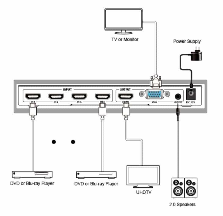 HDS-941MV 4x1multi-viewer schemat połączeń