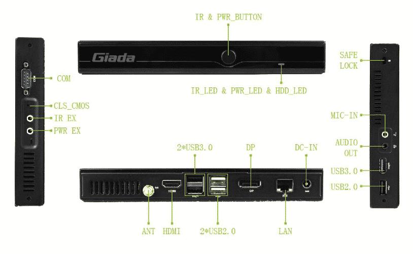 Giada D67 panels pinouts