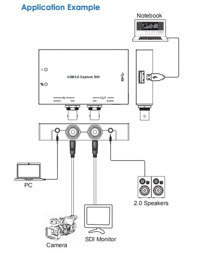 HDV-US60 SDI-to-USB30 Video Grabber wiring