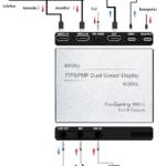velocap Game Streamer 2x 4K wiring