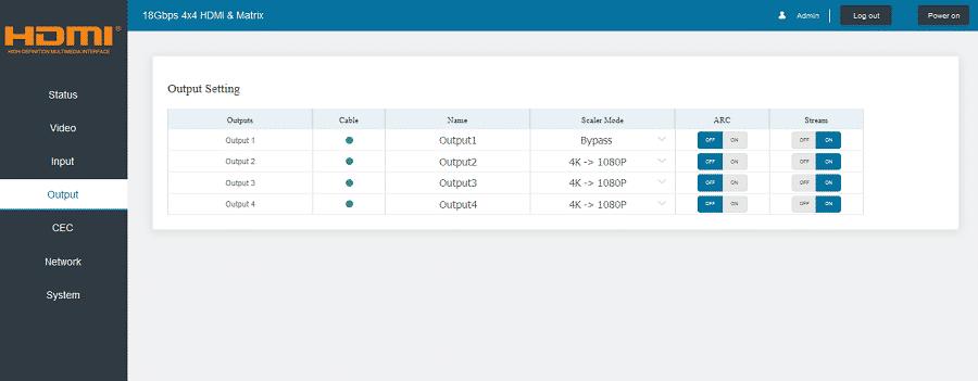 18Gbps 4k UHD 4x4 scaling matrix switcher web interface
