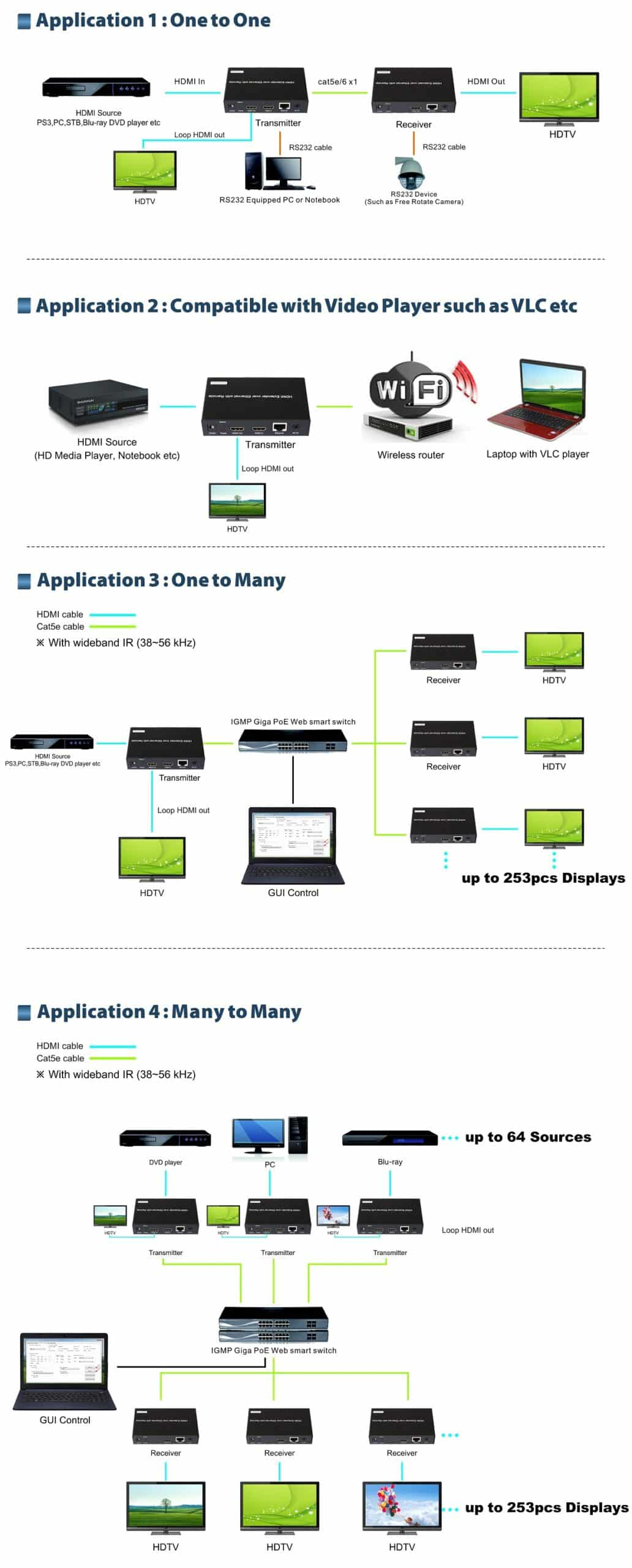 SX-EP36_HDMI_over_IP_extender_POE