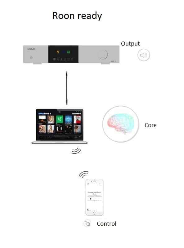 EWEAT DMP-20 Digital MusicPlayer Odtwarzacz sieciowy DAC MQA DSD DST DFF DXD FLAC APE WAV ISO SPOTIFY Tidal Roon Airplay DLNA