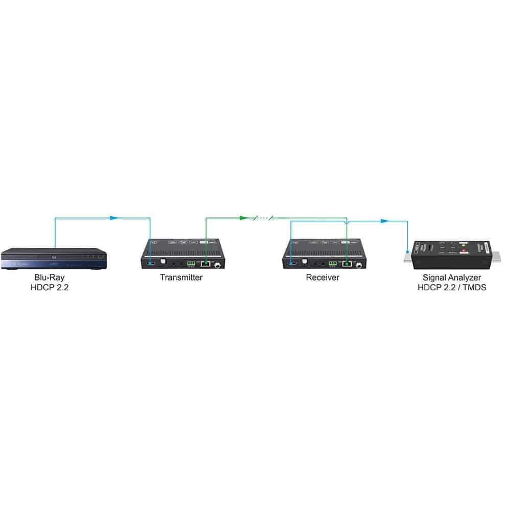 GEN-1 tester genertor emulator HDCP 4K test pattern