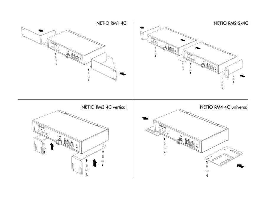 Kompaktowy sterownik zdalnego zasilania i pomiaru mocy NETIO PowerPDU 4C