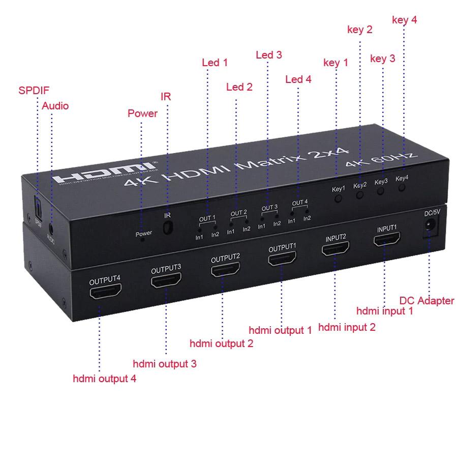 4K-2K-60Hz-HDMI-True-Matrix-2x4-ekstraktor-Audio-przelacznik-dla-Dolby-AC3-SPDIF-3D
