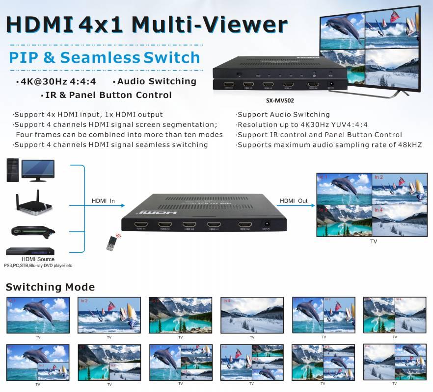 SX-MVS02 seamless switch multiviewer