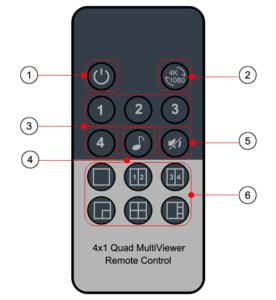 MVS02 HDMI 4X1 Seamless switch remote