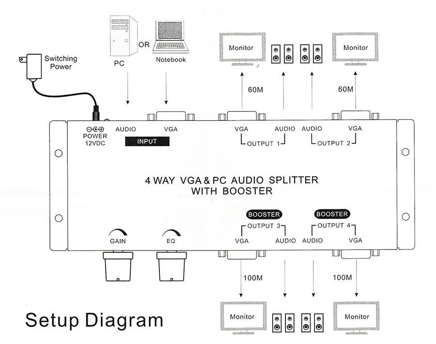 Rozdzielacz VGA 4x1 PC Audio preamp booster przedwzmacniacz wzmacniacz